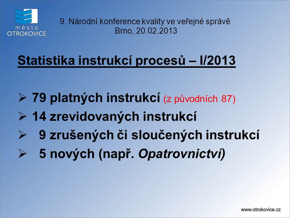Statistika instrukcí procesů – I/2013  79 platných instrukcí (z původních 87)  14 zrevidovaných instrukcí  9 zrušených či sloučených instrukcí  5