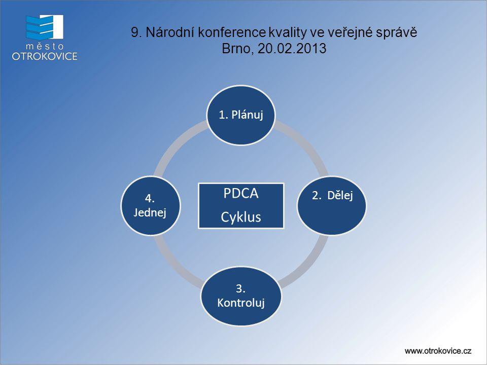 PDCA Cyklus 1. Plánuj 2. Dělej 3. Kontroluj 4. Jednej 9. Národní konference kvality ve veřejné správě Brno, 20.02.2013