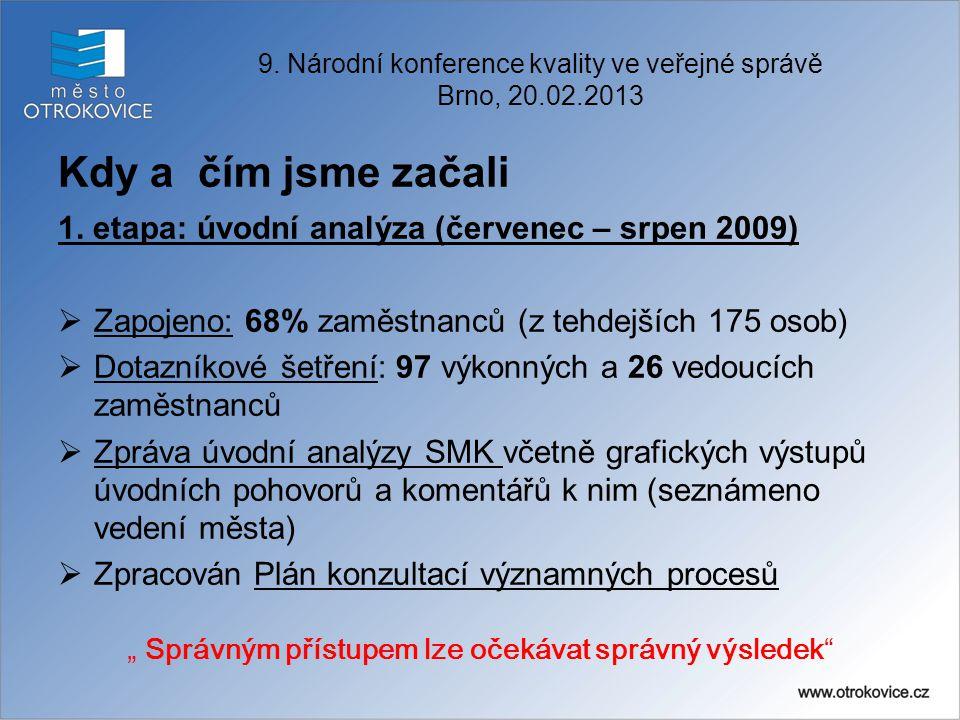 Kdy a čím jsme začali 1. etapa: úvodní analýza (červenec – srpen 2009)  Zapojeno: 68% zaměstnanců (z tehdejších 175 osob)  Dotazníkové šetření: 97 v