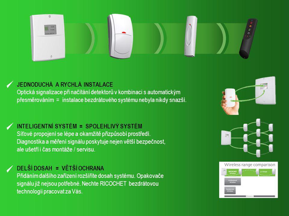 SÍŤ RICOCHET bezdrátové detektory vytvoří mezi sebou síť, kde každý detektor je schopen přeposílat zprávy od jiných bezdrátových detektorů.