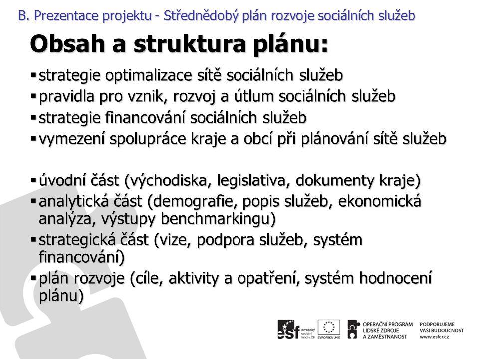 B. Prezentace projektu - Střednědobý plán rozvoje sociálních služeb Obsah a struktura plánu:  strategie optimalizace sítě sociálních služeb  pravidl