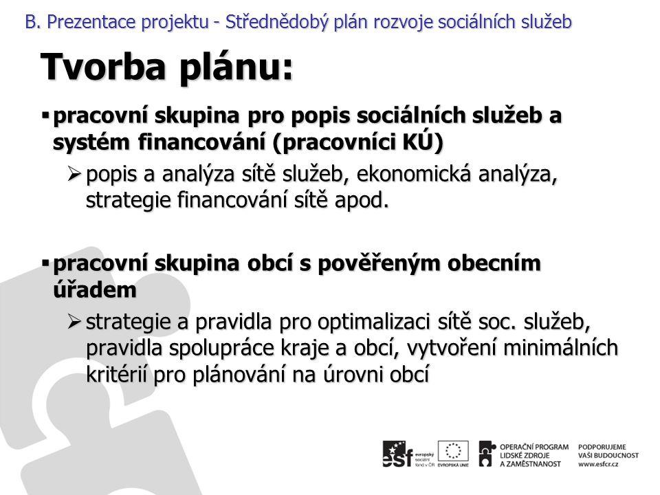 B. Prezentace projektu - Střednědobý plán rozvoje sociálních služeb Tvorba plánu:  pracovní skupina pro popis sociálních služeb a systém financování