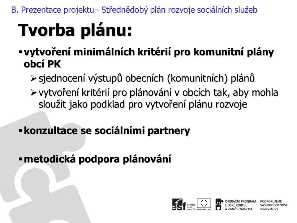 B. Prezentace projektu - Střednědobý plán rozvoje sociálních služeb Tvorba plánu:  vytvoření minimálních kritérií pro komunitní plány obcí PK  sjedn