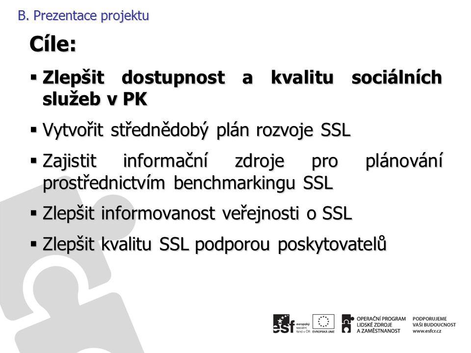 B. Prezentace projektu Cíle:  Zlepšit dostupnost a kvalitu sociálních služeb v PK  Vytvořit střednědobý plán rozvoje SSL  Zajistit informační zdroj
