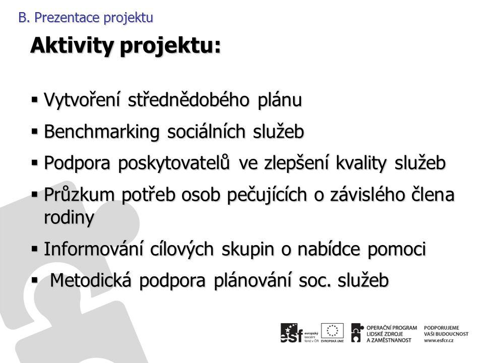 B. Prezentace projektu Aktivity projektu:  Vytvoření střednědobého plánu  Benchmarking sociálních služeb  Podpora poskytovatelů ve zlepšení kvality