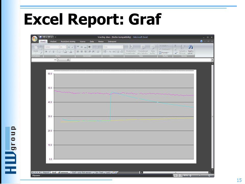 15 Excel Report: Graf