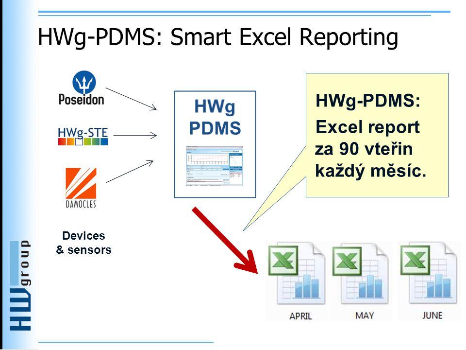 HWg-PDMS: Smart Excel Reporting Devices & sensors HWg-PDMS: Excel report za 90 vteřin každý měsíc.