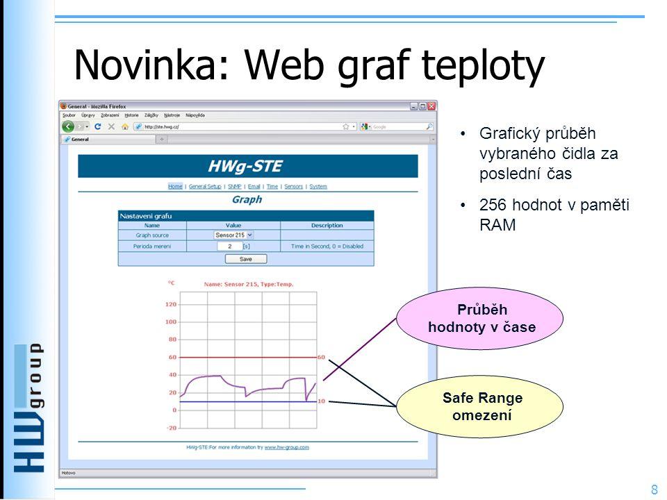 Novinka: Web graf teploty 8 •Grafický průběh vybraného čidla za poslední čas •256 hodnot v paměti RAM Safe Range omezení Průběh hodnoty v čase