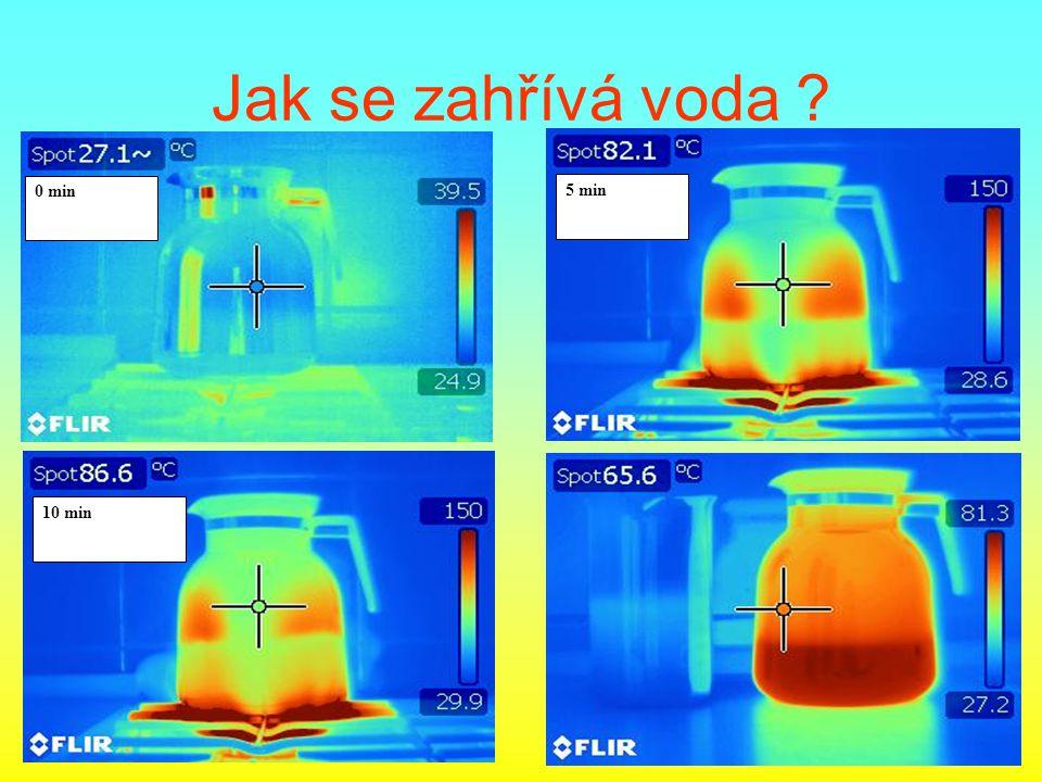 Jak se zahřívá voda ? 0 min 5 min 10 min