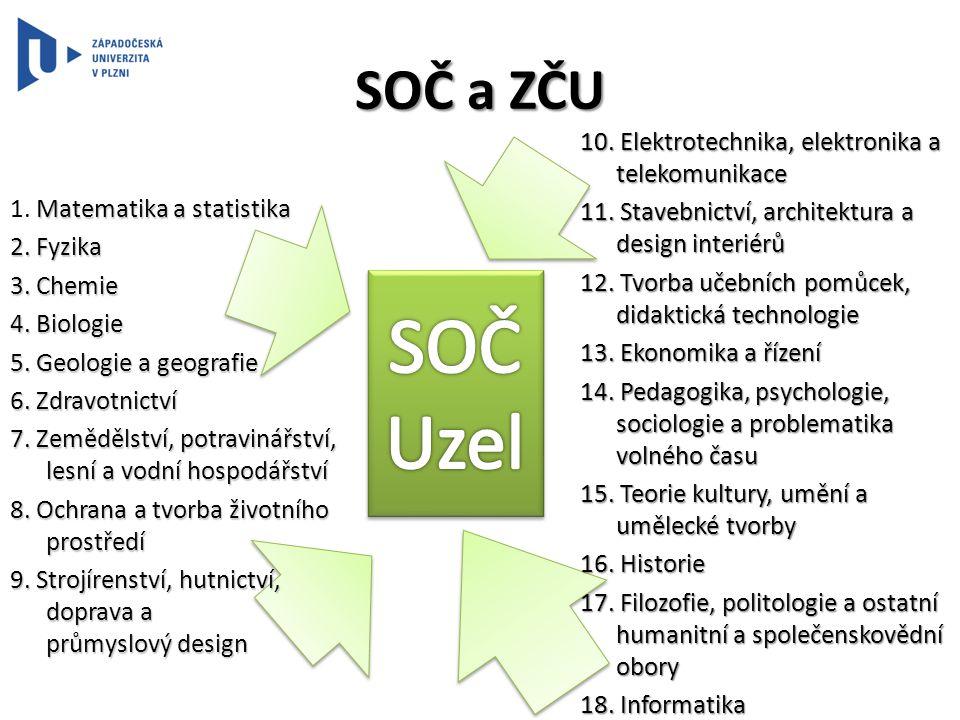 SOČ Uzel •PhDr.