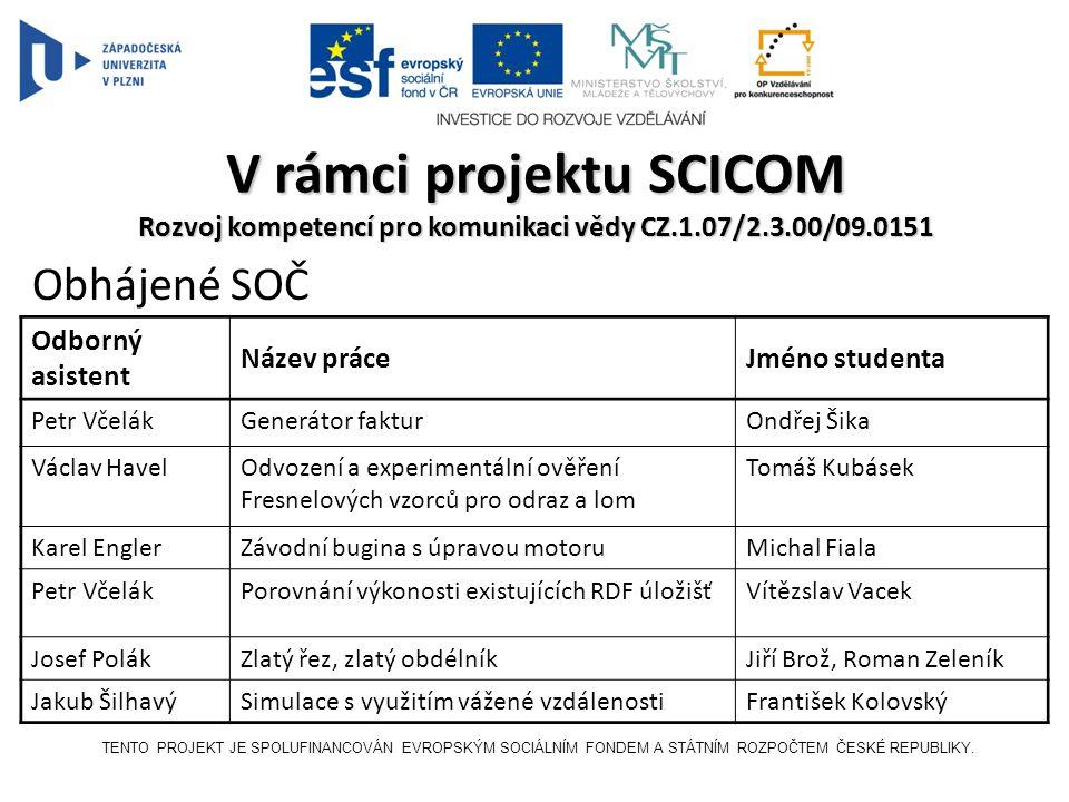 Doba realizace projektu od 1.7. 2012 – 30. 6.