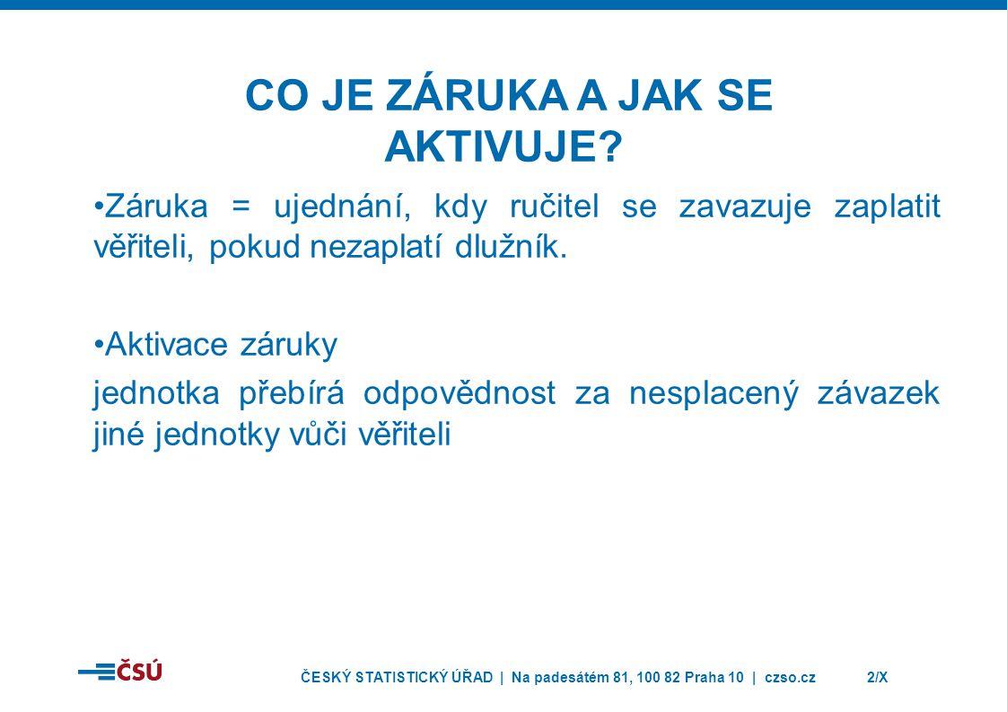 ČESKÝ STATISTICKÝ ÚŘAD | Na padesátém 81, 100 82 Praha 10 | czso.cz2/X CO JE ZÁRUKA A JAK SE AKTIVUJE.