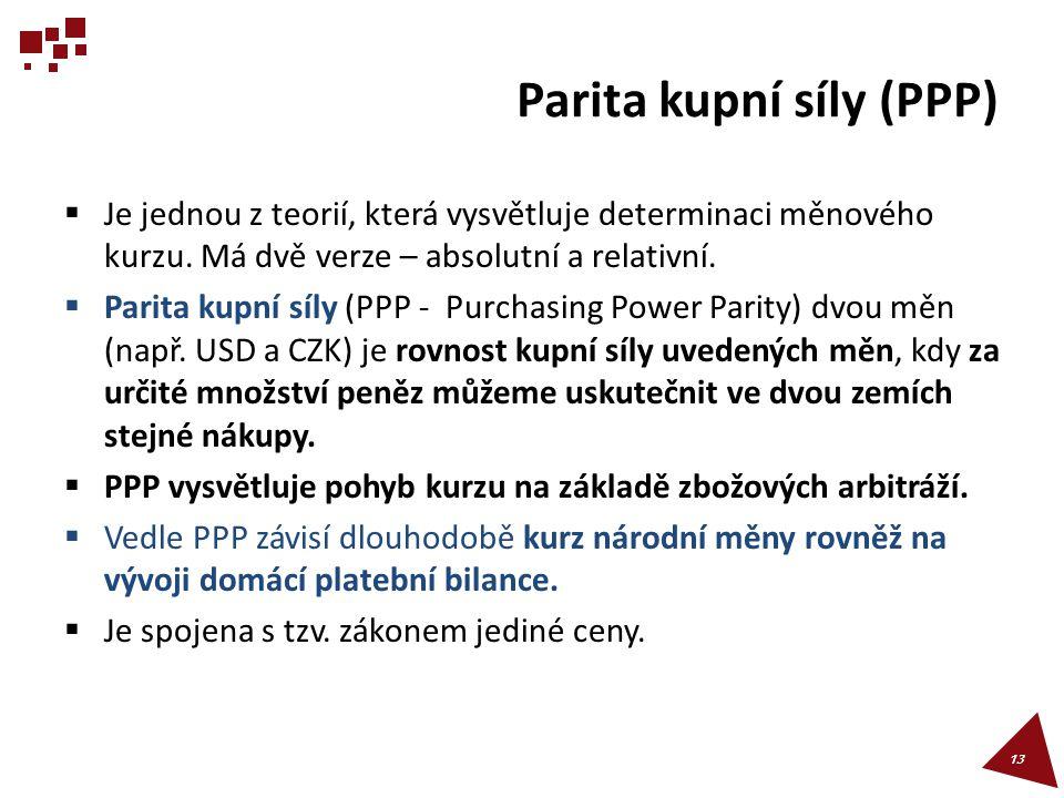 Parita kupní síly (PPP)  Je jednou z teorií, která vysvětluje determinaci měnového kurzu. Má dvě verze – absolutní a relativní.  Parita kupní síly (
