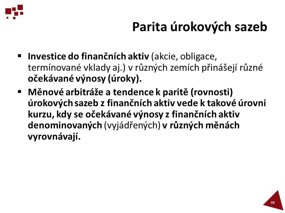 Parita úrokových sazeb  Investice do finančních aktiv (akcie, obligace, termínované vklady aj.) v různých zemích přinášejí různé očekávané výnosy (úr