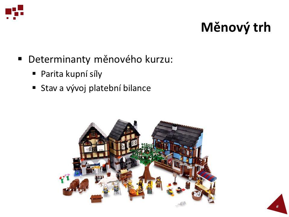 Měnový trh • Poptávku po CZK vytváří poptávka po českém zboží (vývoz zboží do zahraničí), poptávka po českých cenných papírech (cena je v CZK).