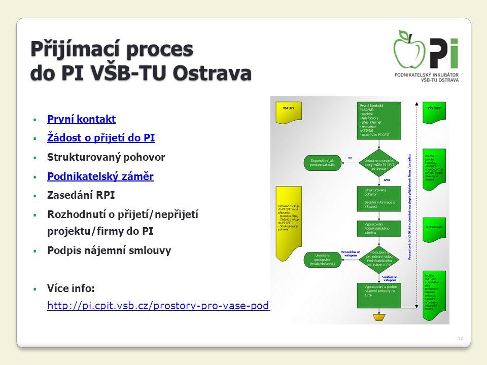 14 Přijímací proces do PI VŠB-TU Ostrava  První kontakt První kontakt  Žádost o přijetí do PI Žádost o přijetí do PI  Strukturovaný pohovor  Podni