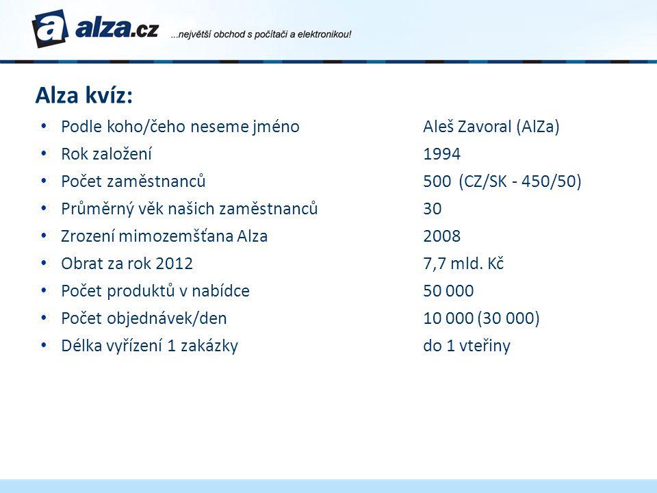 Alza kvíz: • Podle koho/čeho neseme jméno • Rok založení • Počet zaměstnanců • Průměrný věk našich zaměstnanců • Zrození mimozemšťana Alza • Obrat za rok 2012 • Počet produktů v nabídce • Počet objednávek/den • Délka vyřízení 1 zakázky Aleš Zavoral (AlZa) 1994 500 (CZ/SK - 450/50) 30 2008 7,7 mld.