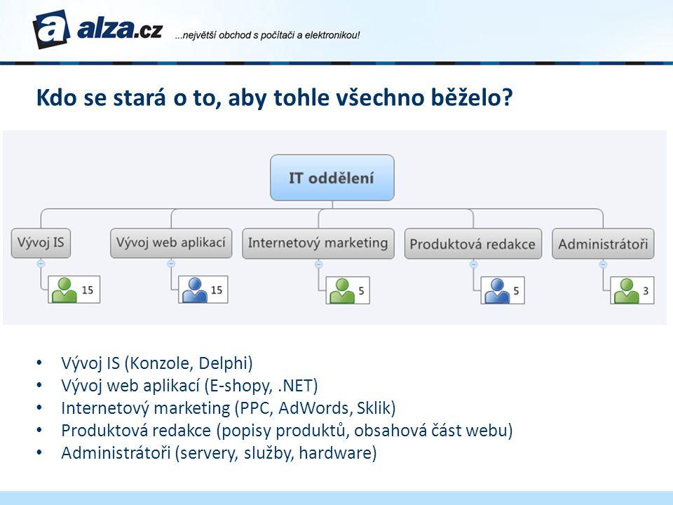 Kdo se stará o to, aby tohle všechno běželo? • Vývoj IS (Konzole, Delphi) • Vývoj web aplikací (E-shopy,.NET) • Internetový marketing (PPC, AdWords, S