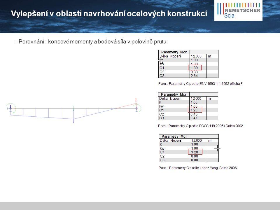 Vylepšení v oblasti navrhování ocelových konstrukcí - Porovnání : koncové momenty a bodová síla v polovině prutu