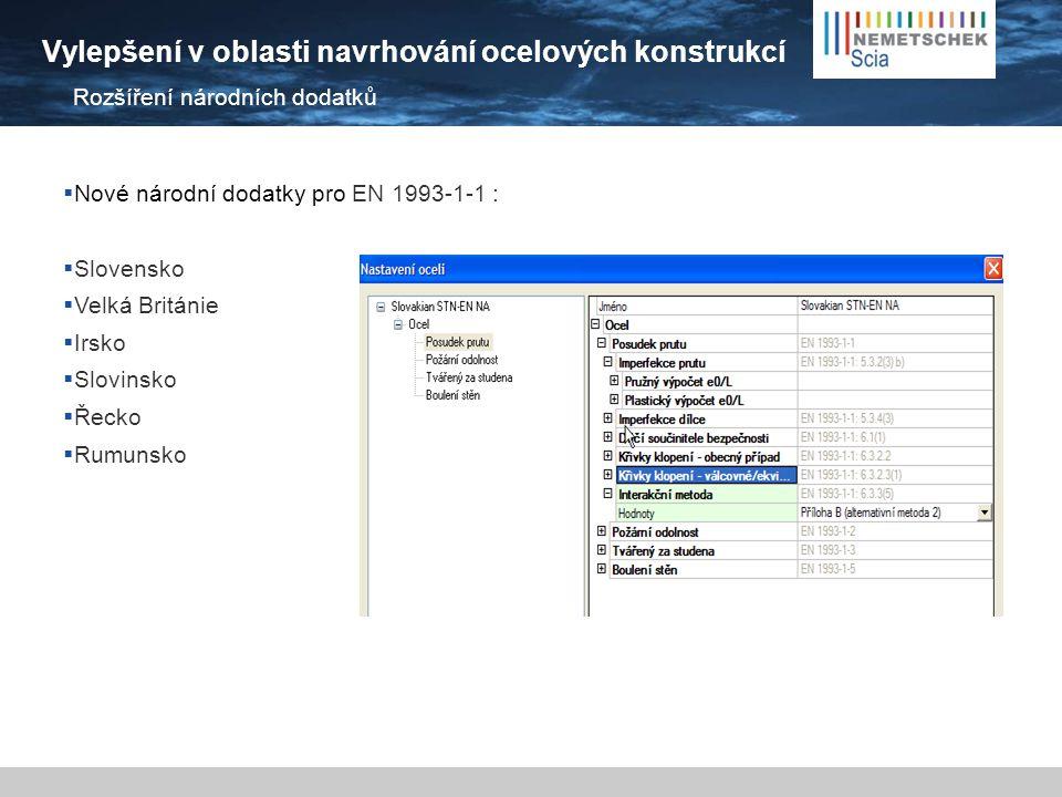 Vylepšení v oblasti navrhování ocelových konstrukcí  Nové národní dodatky pro EN 1993-1-1 :  Slovensko  Velká Británie  Irsko  Slovinsko  Řecko  Rumunsko Rozšíření národních dodatků