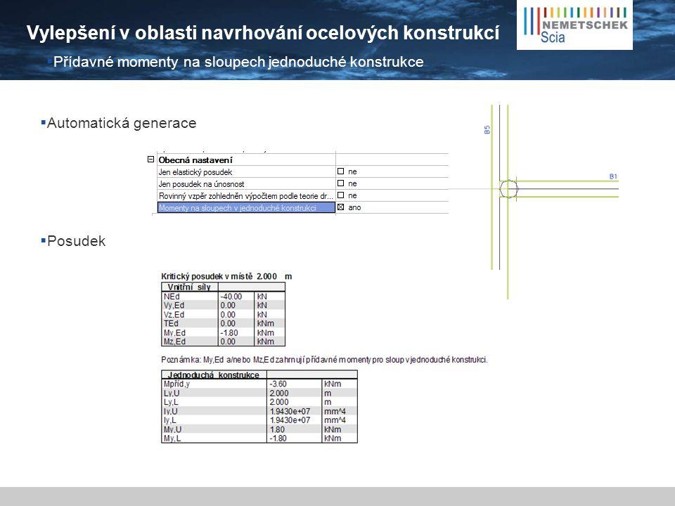 Vylepšení v oblasti navrhování ocelových konstrukcí  Posudek členěného prutu
