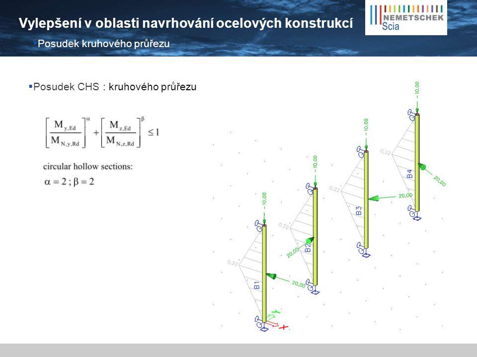 Vylepšení v oblasti navrhování ocelových konstrukcí  Posudek CHS : kruhového průřezu  Posudek kruhového průřezu