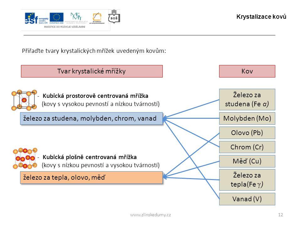 www.zlinskedumy.cz Přiřaďte tvary krystalických mřížek uvedeným kovům: 12 - Kubická prostorově centrovaná mřížka (kovy s vysokou pevností a nízkou tvá