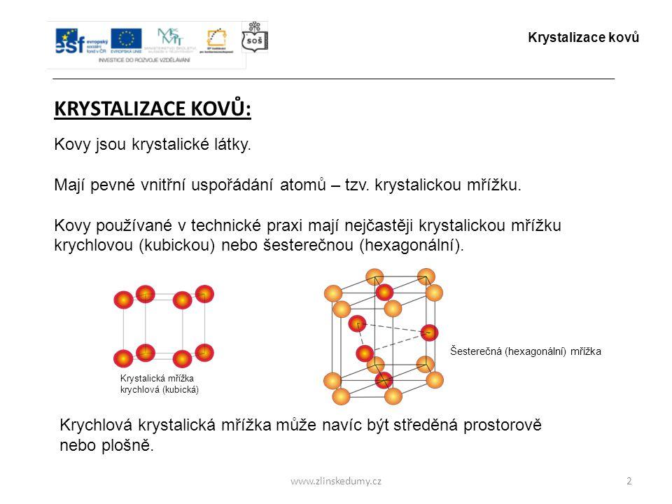 www.zlinskedumy.cz KRYSTALIZACE KOVŮ: 2 Kovy jsou krystalické látky. Mají pevné vnitřní uspořádání atomů – tzv. krystalickou mřížku. Kovy používané v