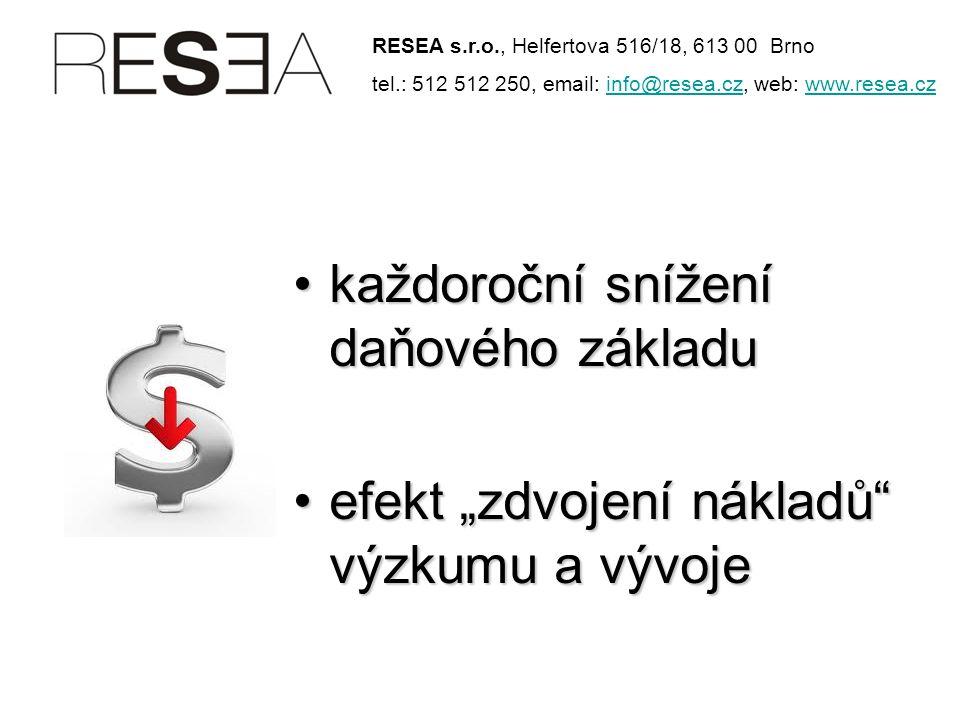 """•každoroční snížení daňového základu •efekt """"zdvojení nákladů výzkumu a vývoje RESEA s.r.o., Helfertova 516/18, 613 00 Brno tel.: 512 512 250, email: info@resea.cz, web: www.resea.czinfo@resea.czwww.resea.cz"""