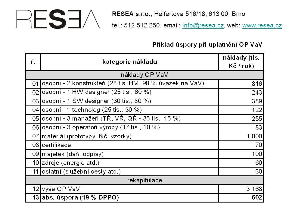 RESEA s.r.o., Helfertova 516/18, 613 00 Brno tel.: 512 512 250, email: info@resea.cz, web: www.resea.czinfo@resea.czwww.resea.cz