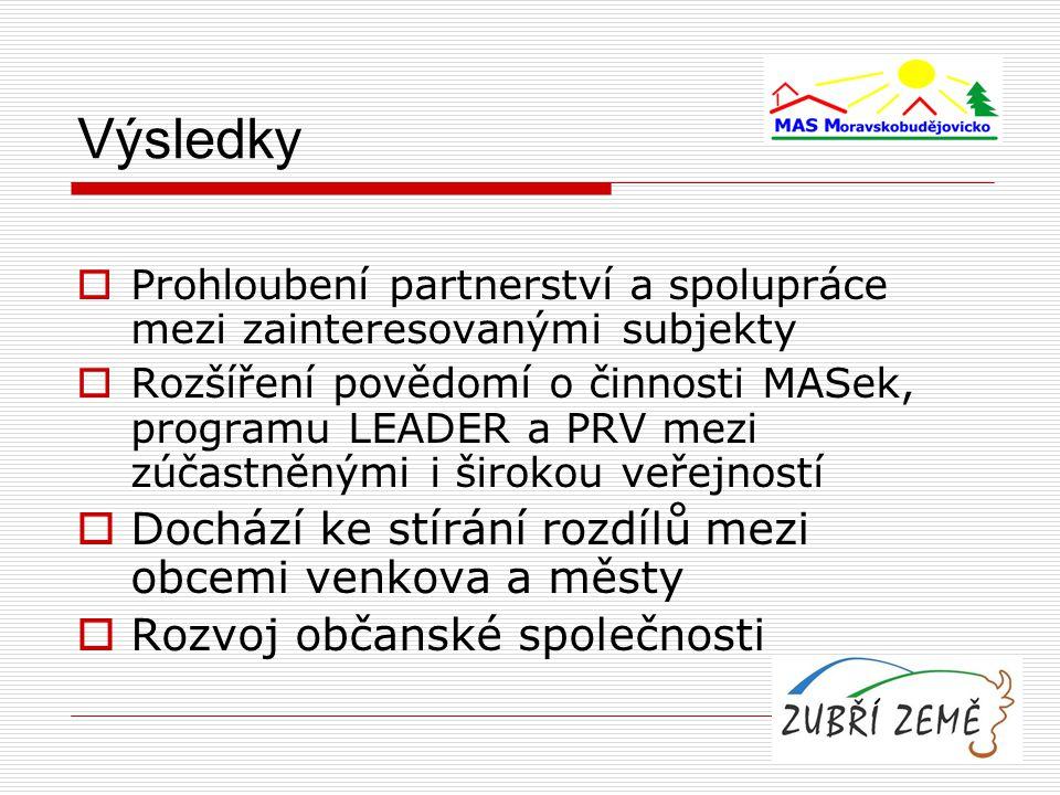 Výsledky  Prohloubení partnerství a spolupráce mezi zainteresovanými subjekty  Rozšíření povědomí o činnosti MASek, programu LEADER a PRV mezi zúčastněnými i širokou veřejností  Dochází ke stírání rozdílů mezi obcemi venkova a městy  Rozvoj občanské společnosti