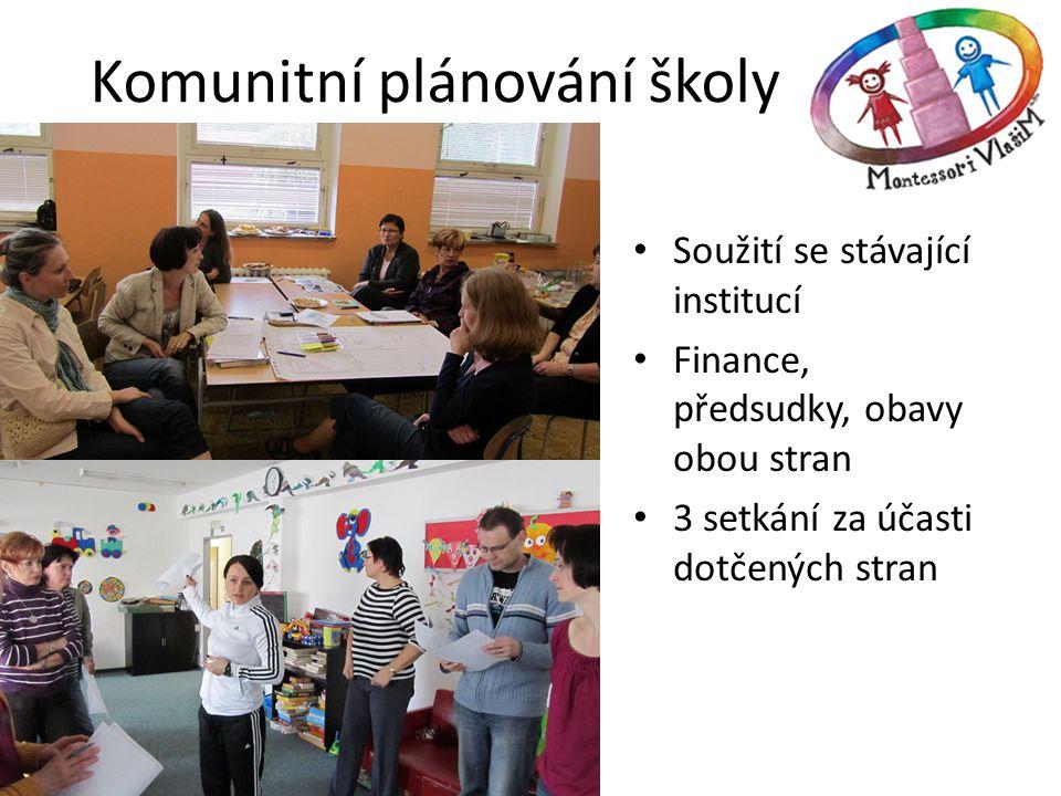 Komunitní plánování školy • Soužití se stávající institucí • Finance, předsudky, obavy obou stran • 3 setkání za účasti dotčených stran