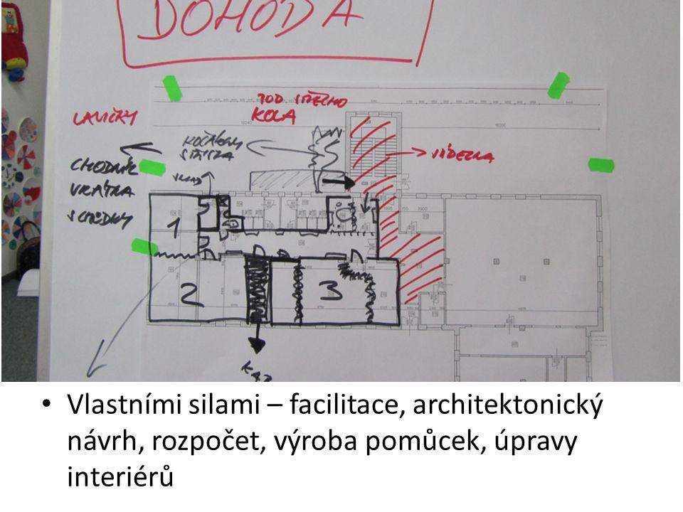 • Vlastními silami – facilitace, architektonický návrh, rozpočet, výroba pomůcek, úpravy interiérů