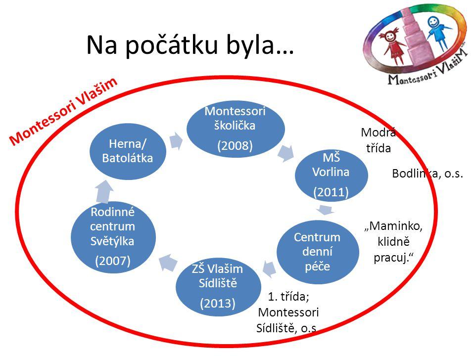 Na počátku byla… Montessori školička (2008) MŠ Vorlina (2011) Centrum denní péče ZŠ Vlašim Sídliště (2013) Rodinné centrum Světýlka (2007) Herna/ Bato