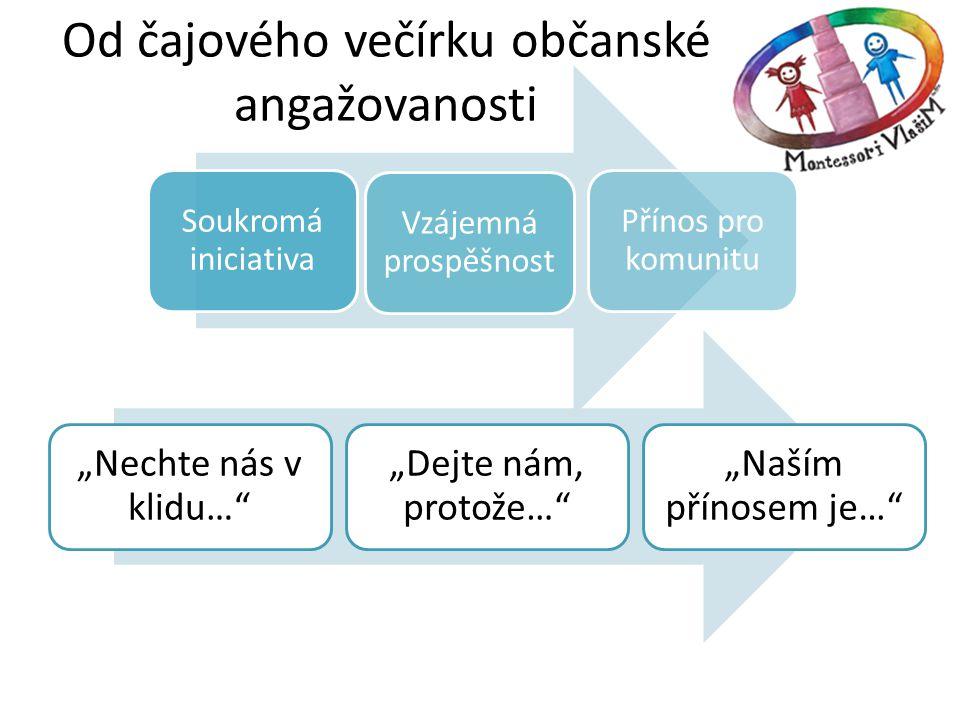 """Škola pro rodiče – kompetence za pochodu • Schůze, schůze, schůze… • Petice • Komunitní plánování • Politické vyjednávání • Tvorba vize a koncepce • Externality: kompetence, dobrovolnictví, vliv na školu a sdružení rodičů, šíření dovedností, zaměstnanost """"A ž já budu na Montessori vysoký…"""