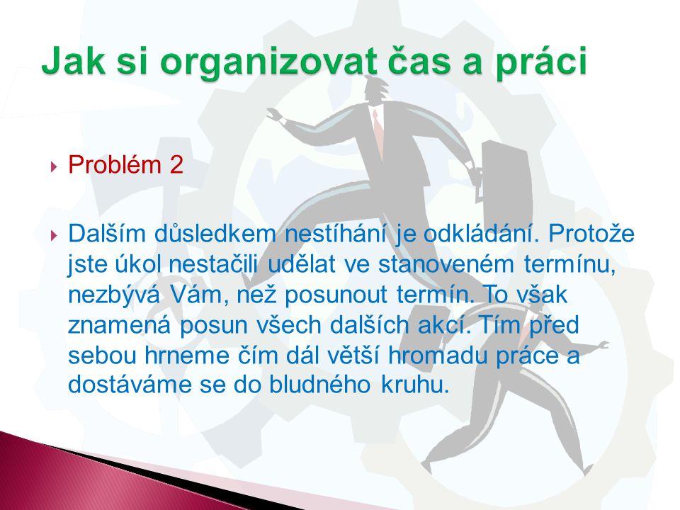  Problém 1  Nezvládání časových nároků se často projeví nestíháním termínů, jindy pak kvalitou práce.