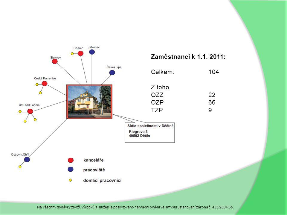 Zaměstnanci k 1.1. 2011: Celkem: 104 Z toho OZZ22 OZP66 TZP9