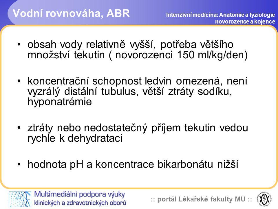 :: portál Lékařské fakulty MU :: Vodní rovnováha, ABR Intenzivní medicína: Anatomie a fyziologie novorozence a kojence •obsah vody relativně vyšší, potřeba většího množství tekutin ( novorozenci 150 ml/kg/den) •koncentrační schopnost ledvin omezená, není vyzrálý distální tubulus, větší ztráty sodíku, hyponatrémie •ztráty nebo nedostatečný příjem tekutin vedou rychle k dehydrataci •hodnota pH a koncentrace bikarbonátu nižší