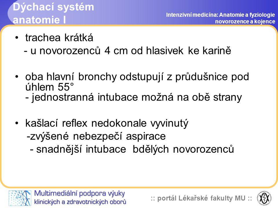 :: portál Lékařské fakulty MU :: Dýchací systém anatomie I Intenzivní medicína: Anatomie a fyziologie novorozence a kojence •trachea krátká - u novorozenců 4 cm od hlasivek ke karině •oba hlavní bronchy odstupují z průdušnice pod úhlem 55° - jednostranná intubace možná na obě strany •kašlací reflex nedokonale vyvinutý -zvýšené nebezpečí aspirace - snadnější intubace bdělých novorozenců