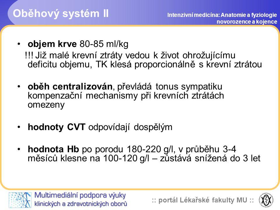 :: portál Lékařské fakulty MU :: Oběhový systém II Intenzivní medicína: Anatomie a fyziologie novorozence a kojence •objem krve 80-85 ml/kg !!.