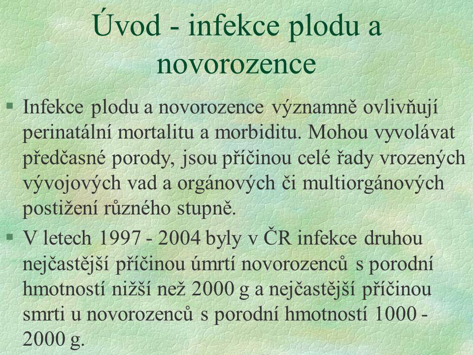 Úvod - infekce plodu a novorozence §Infekce plodu a novorozence významně ovlivňují perinatální mortalitu a morbiditu. Mohou vyvolávat předčasné porody