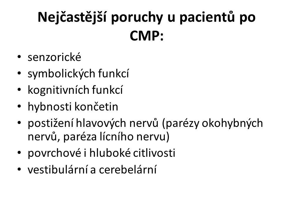Nejčastější poruchy u pacientů po CMP: • senzorické • symbolických funkcí • kognitivních funkcí • hybnosti končetin • postižení hlavových nervů (paréz