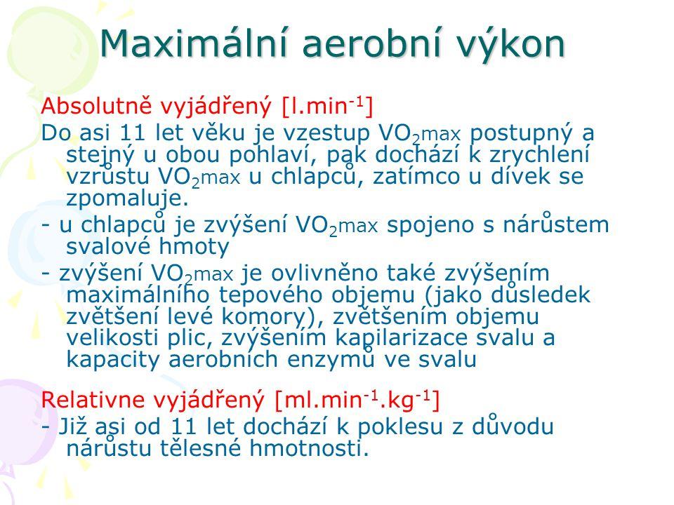 Maximální aerobní výkon Absolutně vyjádřený [l.min -1 ] Do asi 11 let věku je vzestup VO 2 max postupný a stejný u obou pohlaví, pak dochází k zrychlení vzrůstu VO 2 max u chlapců, zatímco u dívek se zpomaluje.