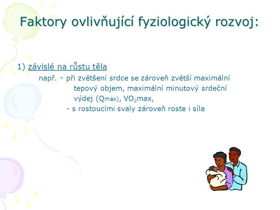 Faktory ovlivňující fyziologický rozvoj: 1) závislé na růstu těla např.