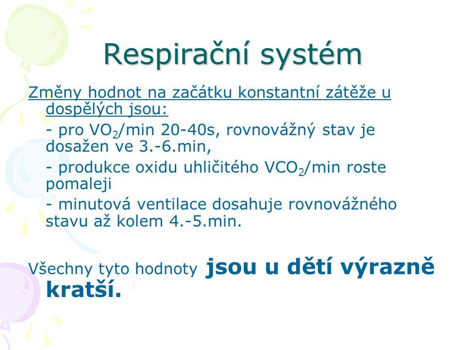 Respirační systém Změny hodnot na začátku konstantní zátěže u dospělých jsou: - pro VO 2 /min 20-40s, rovnovážný stav je dosažen ve 3.-6.min, - produkce oxidu uhličitého VCO 2 /min roste pomaleji - minutová ventilace dosahuje rovnovážného stavu až kolem 4.-5.min.