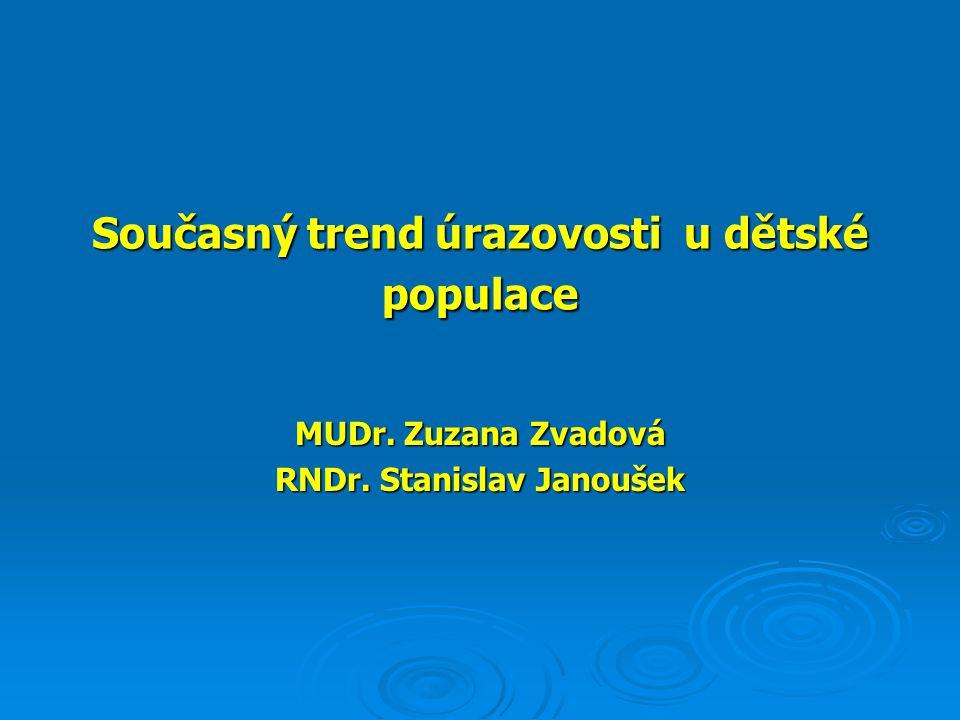 Současný trend úrazovosti u dětské populace MUDr. Zuzana Zvadová RNDr. Stanislav Janoušek