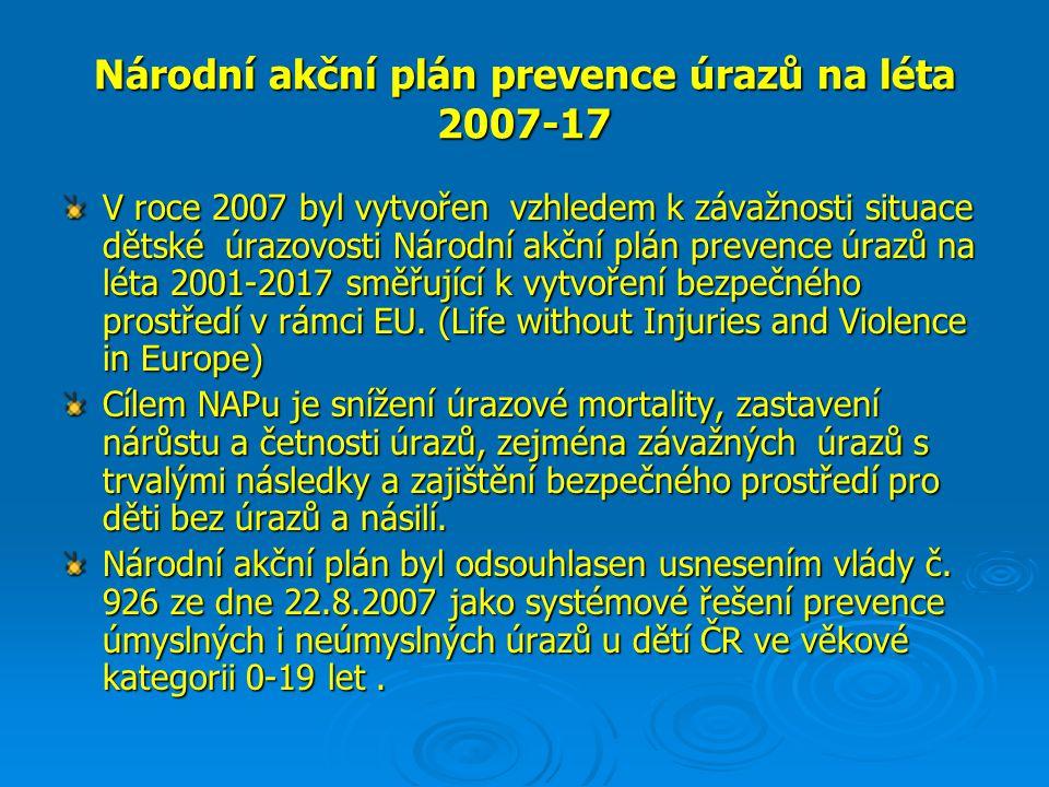 Národní akční plán prevence úrazů na léta 2007-17 V roce 2007 byl vytvořen vzhledem k závažnosti situace dětské úrazovosti Národní akční plán prevence