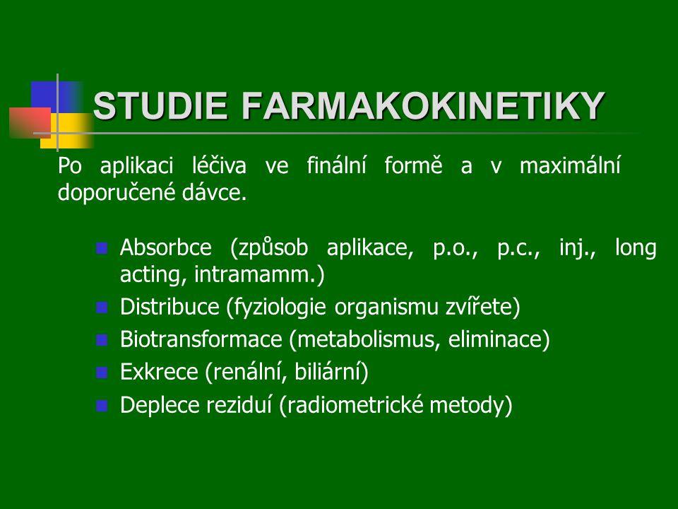 STUDIE FARMAKOKINETIKY  Absorbce (způsob aplikace, p.o., p.c., inj., long acting, intramamm.)  Distribuce (fyziologie organismu zvířete)  Biotransformace (metabolismus, eliminace)  Exkrece (renální, biliární)  Deplece reziduí (radiometrické metody) Po aplikaci léčiva ve finální formě a v maximální doporučené dávce.