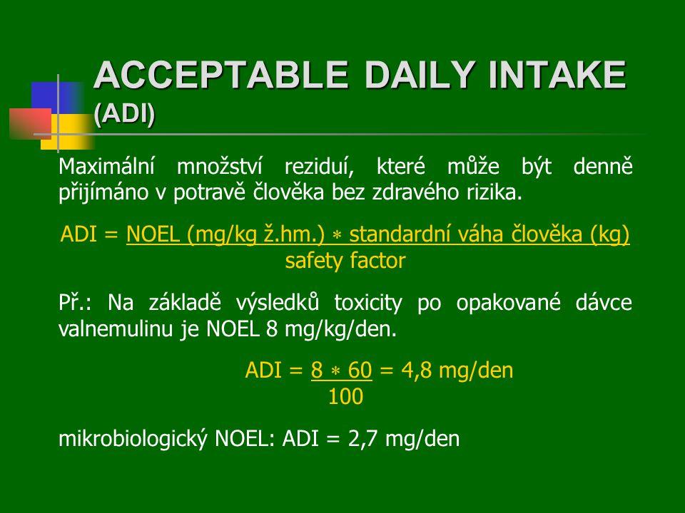 Maximální množství reziduí, které může být denně přijímáno v potravě člověka bez zdravého rizika. ADI = NOEL (mg/kg ž.hm.)  standardní váha člověka (