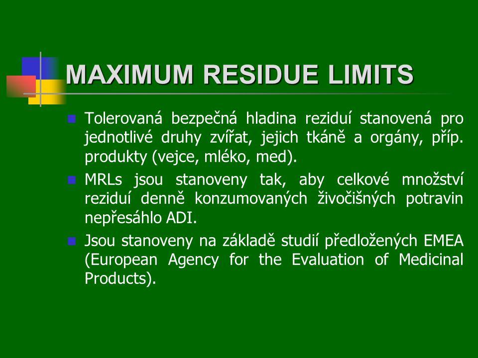 MAXIMUM RESIDUE LIMITS  Tolerovaná bezpečná hladina reziduí stanovená pro jednotlivé druhy zvířat, jejich tkáně a orgány, příp. produkty (vejce, mlék